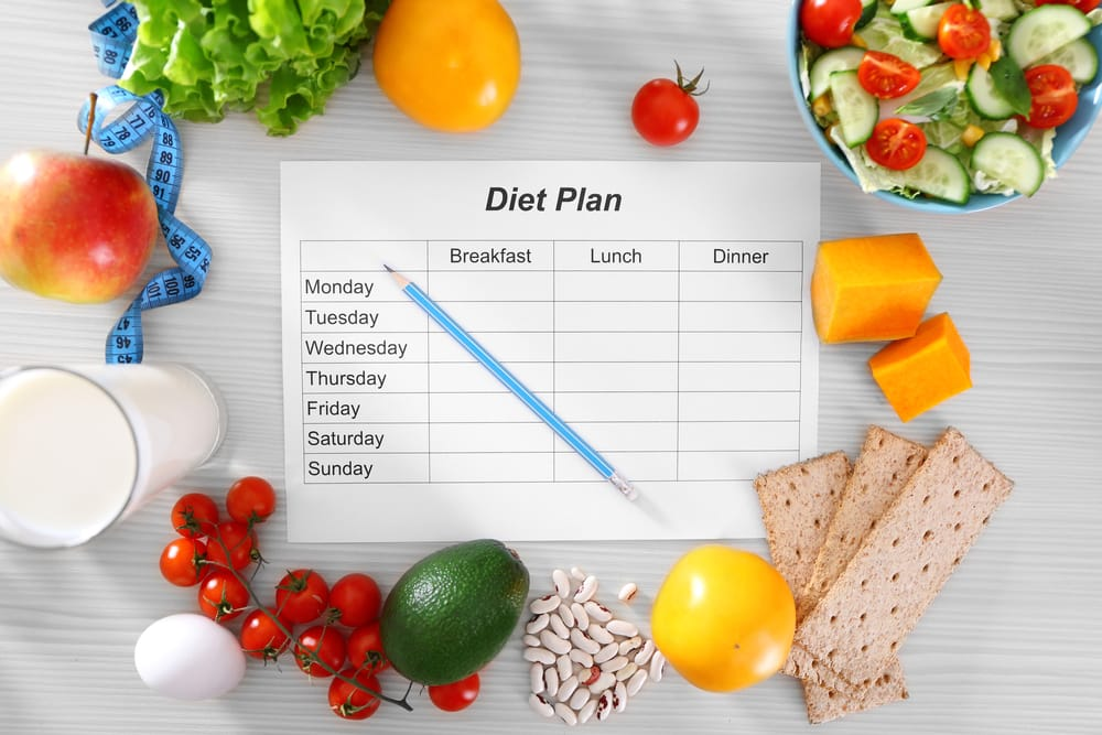 How to get results with a weekly diet plan