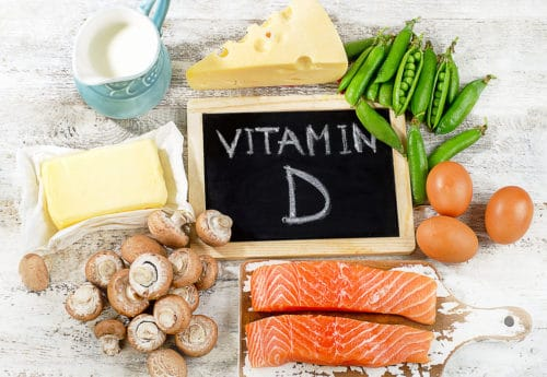 Am I at risk of Vitamin D deficiency?