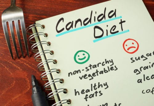 What is candida? What causes it and how to treat it