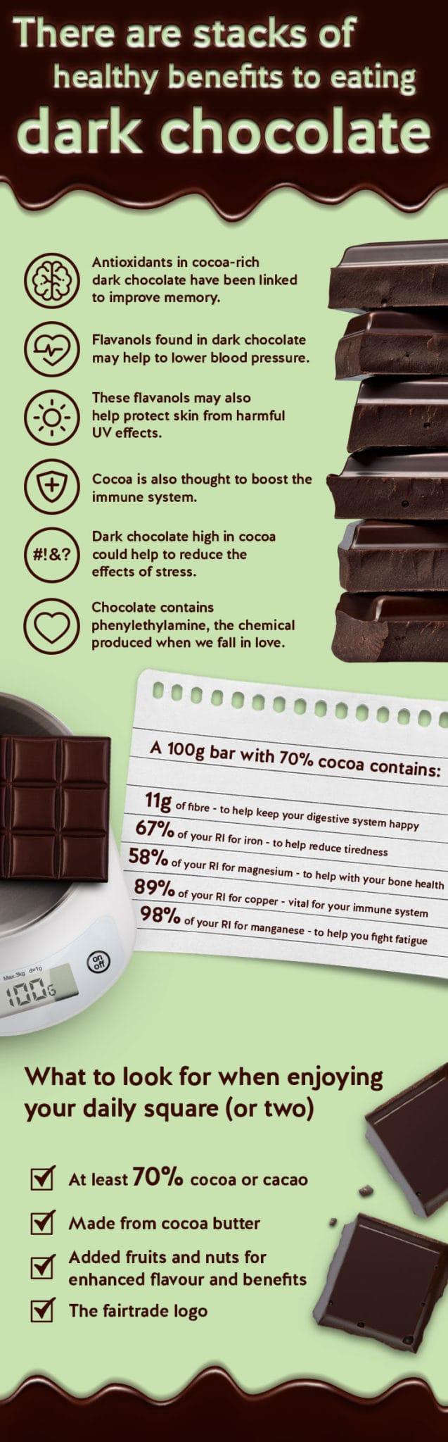 The benefits of eating dark chocolate