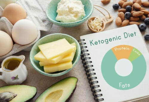 Can I do the keto diet as a vegetarian?